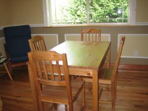 blog - slang - Kitchen_table