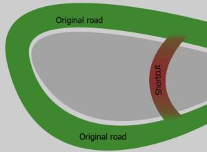 blog - journey - Shortcut